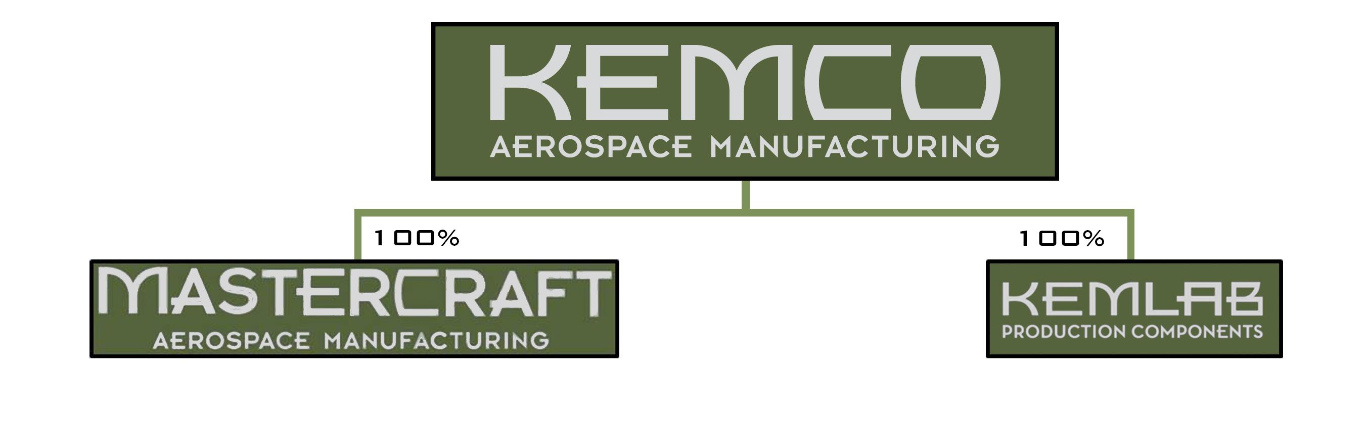 Kemco Flowchart 4-b